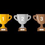 ジェネリック薬 – 30製品の最安値ランキング!